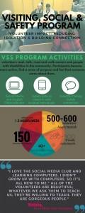 VSS Impact Infographic