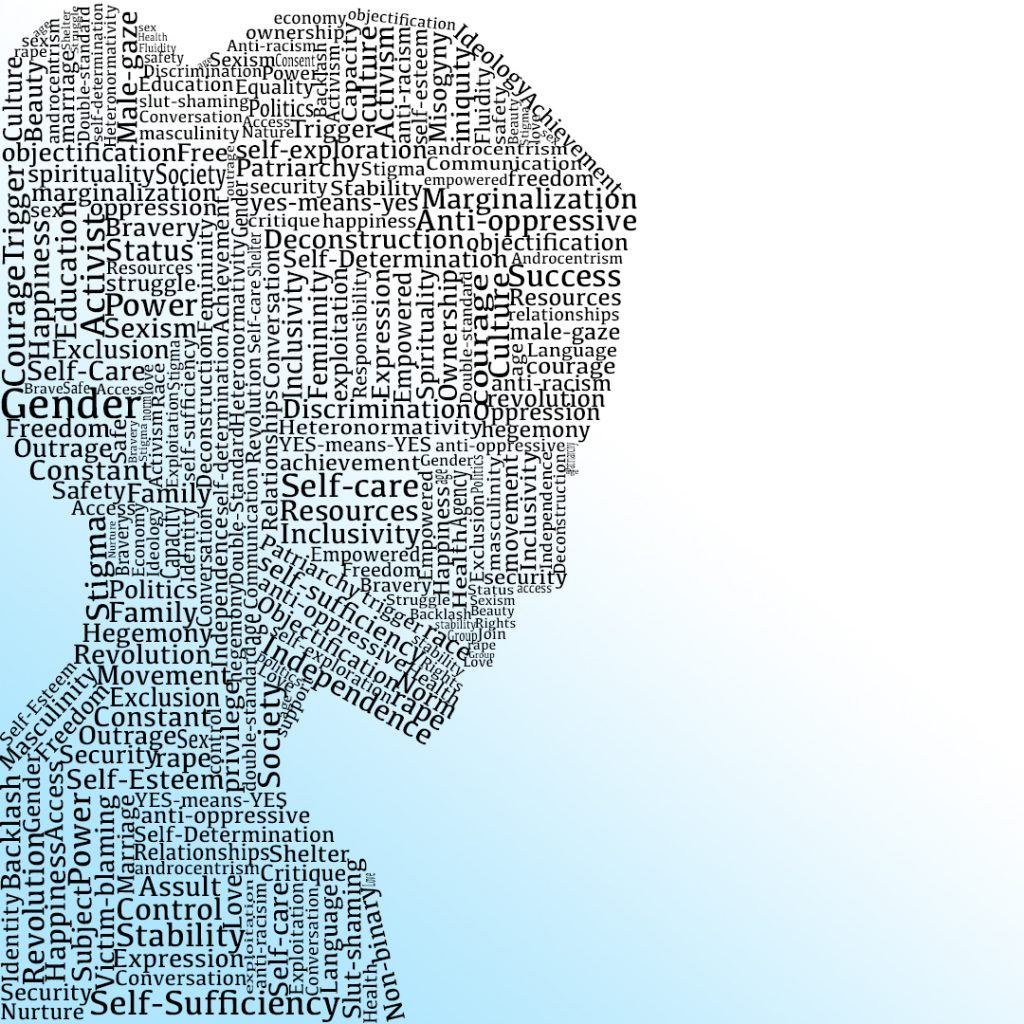 Image of a woman in silhouette with a word cloud of words related to women